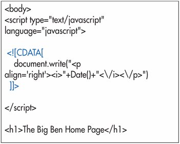 Hiding Scripts from XML Parsers